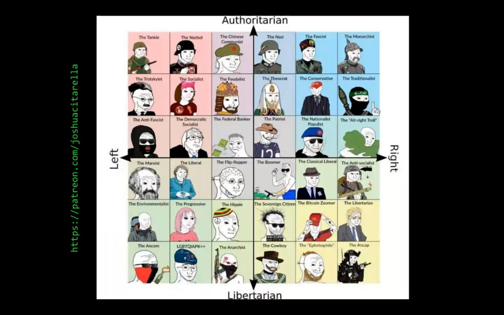 Feels Guy Meme is graphed on an XY chart.
